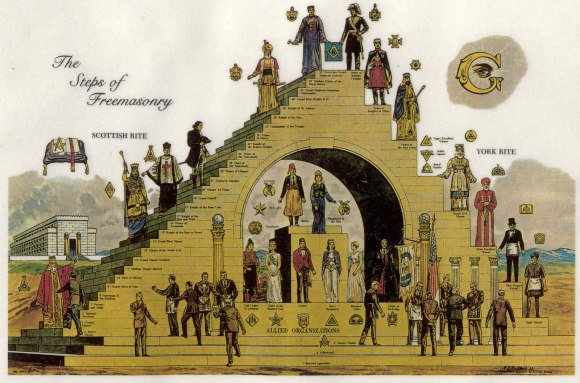 https://deconspirareafrancmasoneriei.files.wordpress.com/2013/02/steps-of-freemasonry.jpg